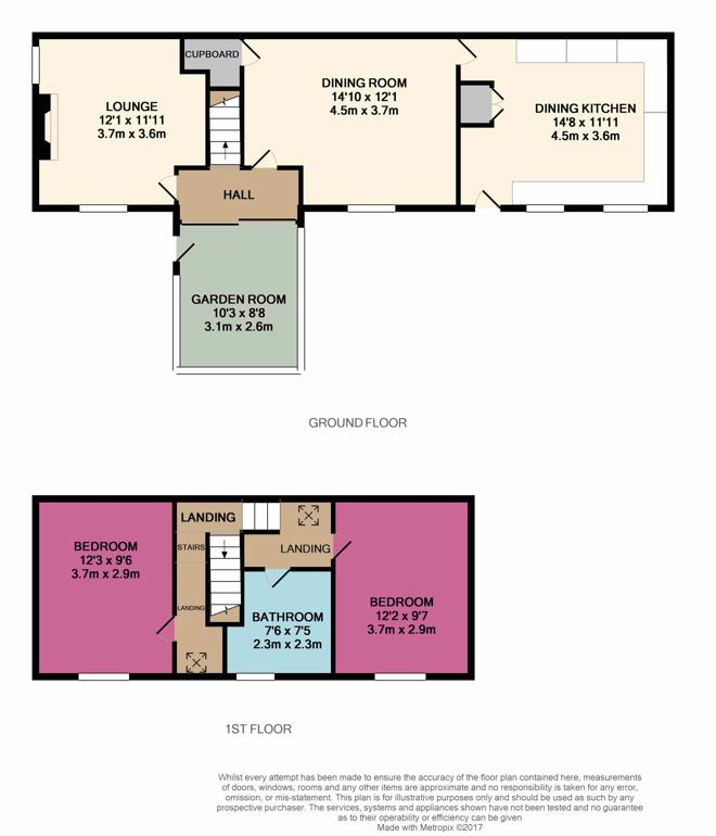 Corrienearn Cottage Floor Plan