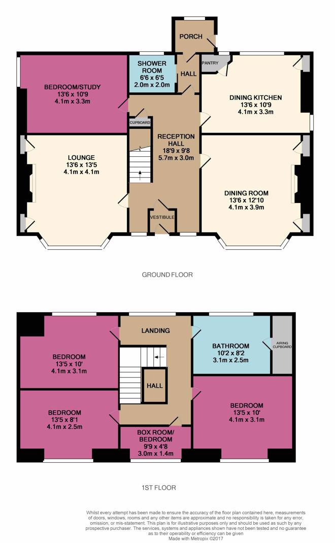 Ken Mohr, Ballater Road, Aboyne Floor Plan